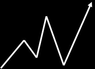 Graph Arrow Up Trend - JTE
